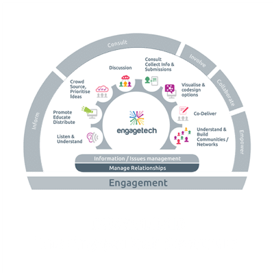 EngageTech-Spectrum-2015_400x400_@1x