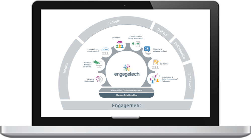 engage2-choose-the-right-tools